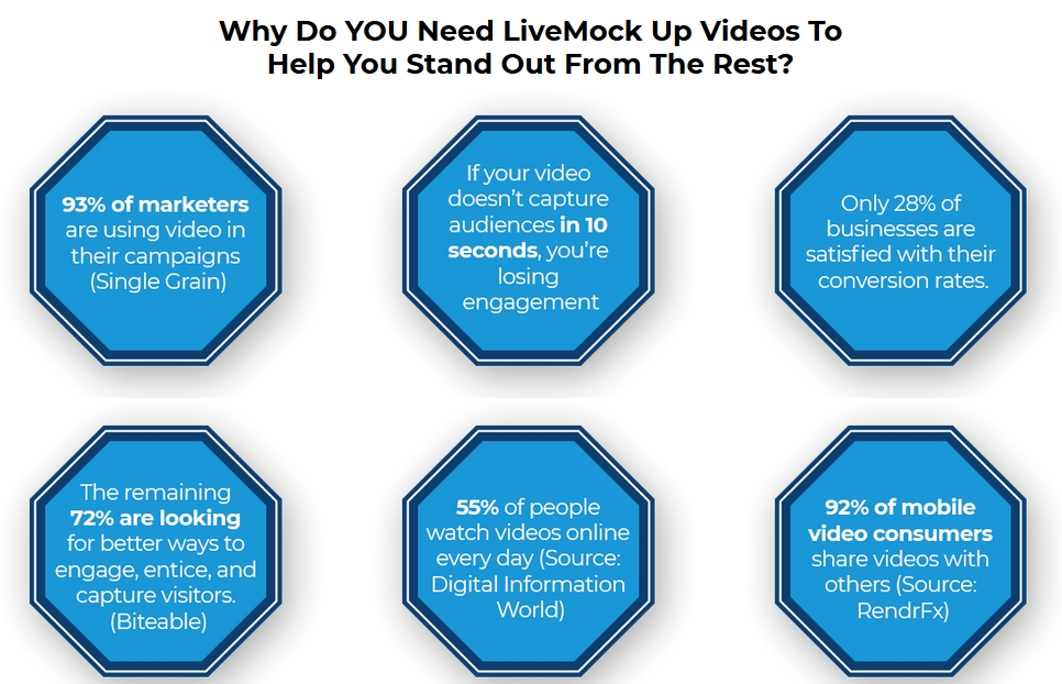 Effortlessly Create Gorgeous Mock Up Videos That Make Your Audience Whisper