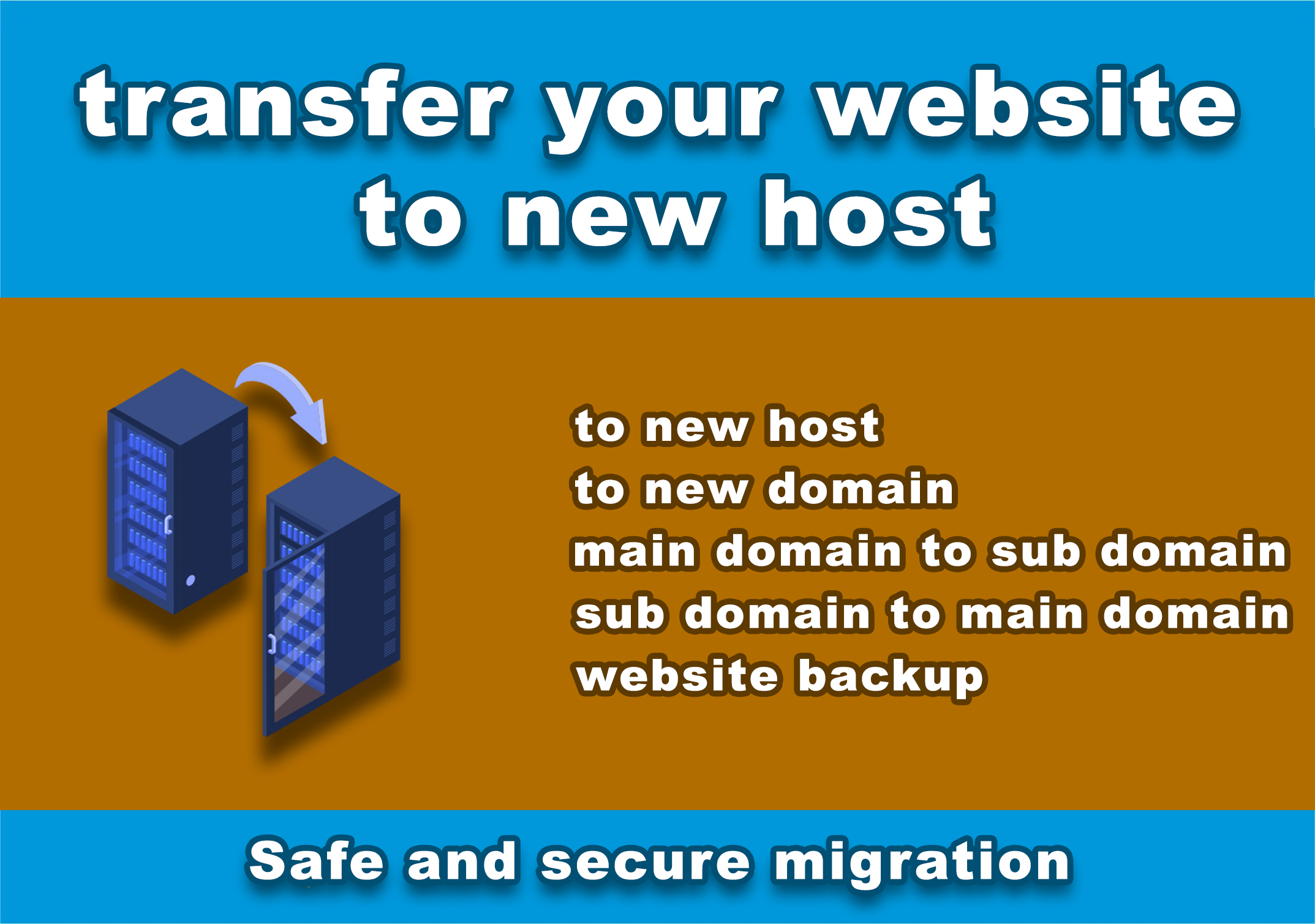 backup,  migrate or transfer wordpress website