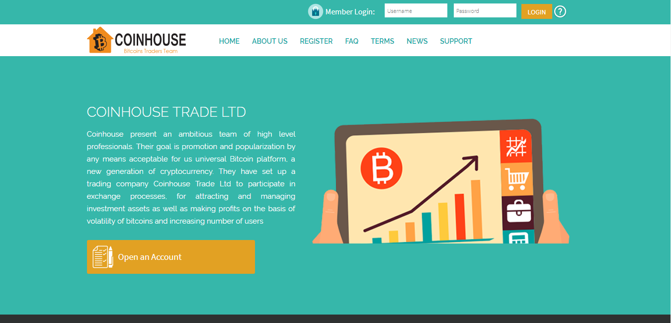 Investment website or hyip website