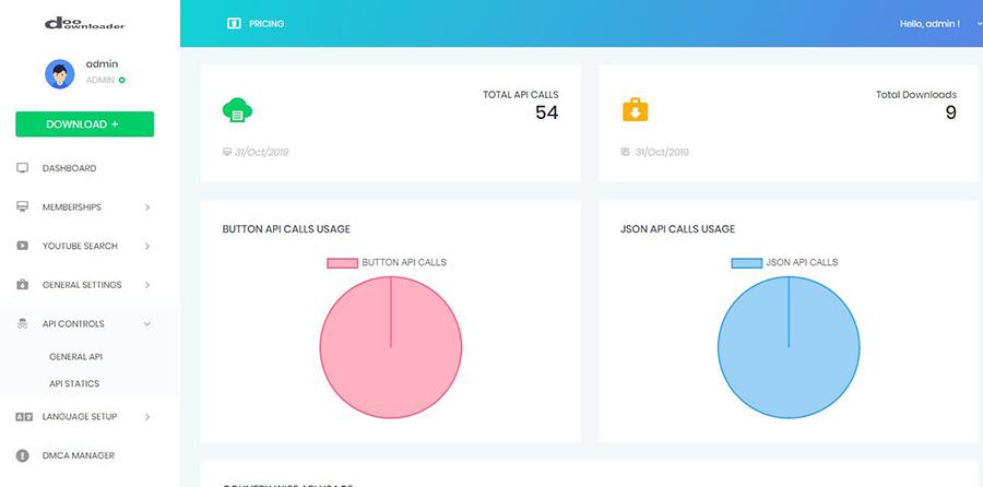 Doo- downloader | Any Video Downloader & API Control Panel