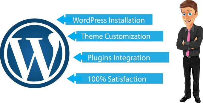 I am here to do any WordPress customization work for you.