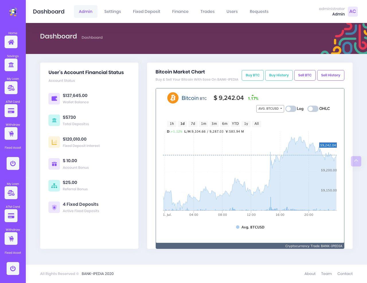 Fintech Banking Software Platform PHP