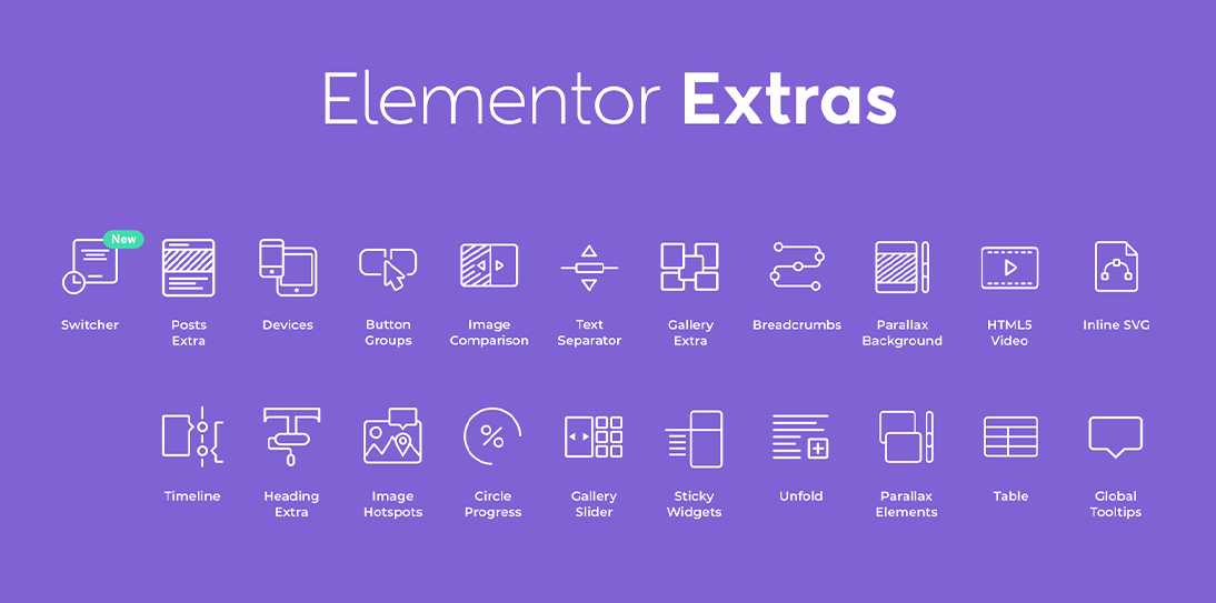 Install Extras For Elementor WordPress Plugin with Official License Lifetime