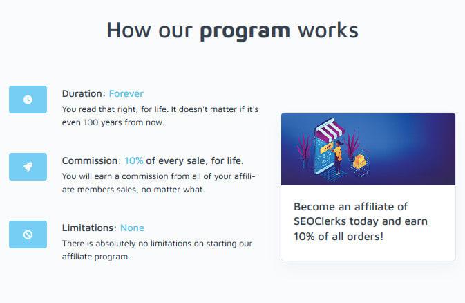 SEOCLERKS Affiliates Directory Website- Earn Passive Income On Autopilot
