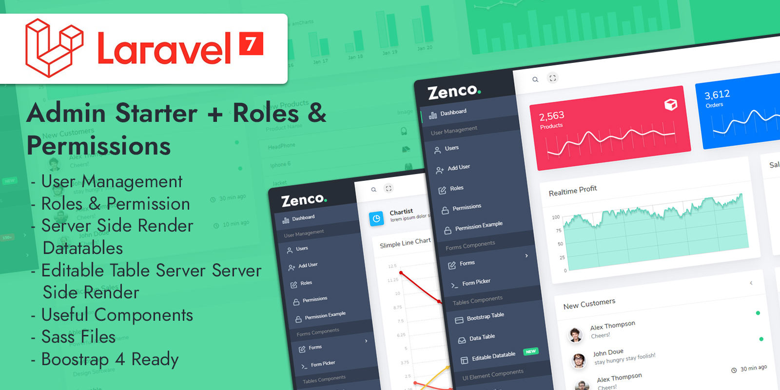 Zenco Laravel Admin Starter With User Roles & Permissions