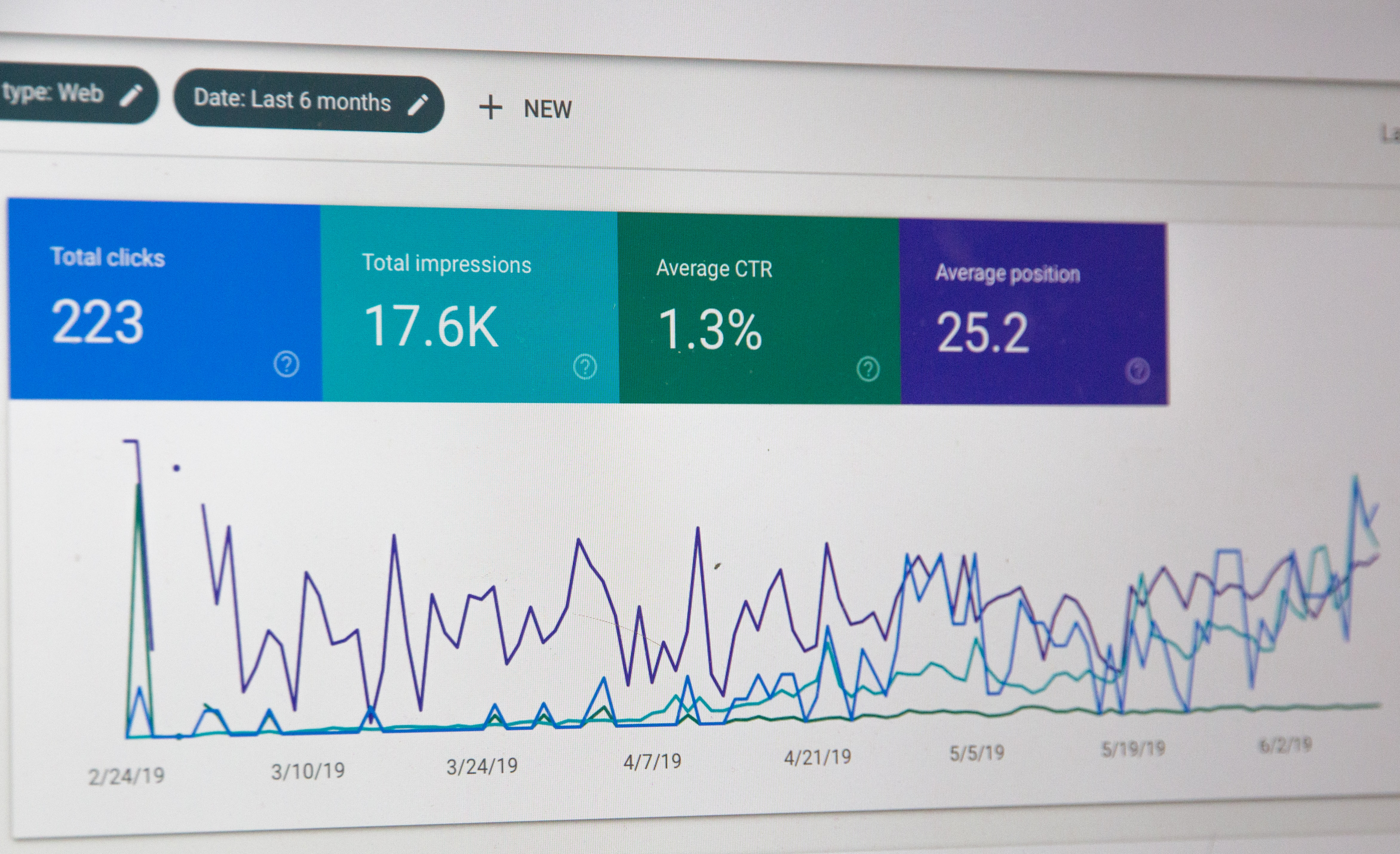 50,000 Backlinks on High Ranking Dofollow Sites