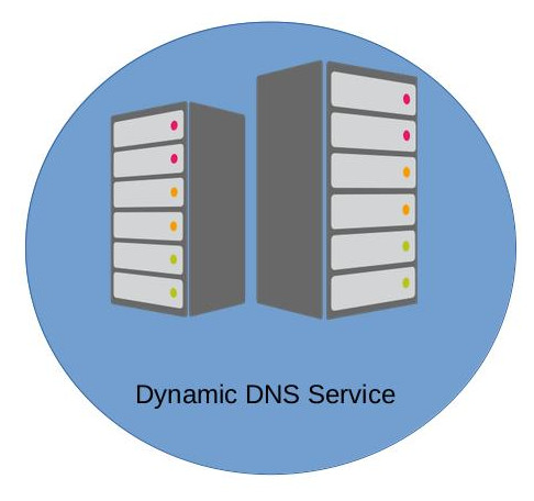 Dynamic DNS Service installation and configuration