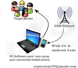 DesktopToSMS Software with Android APP connect upto 5 mobiles