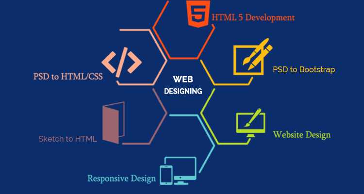 I will convert your psd file to html & css with responsive