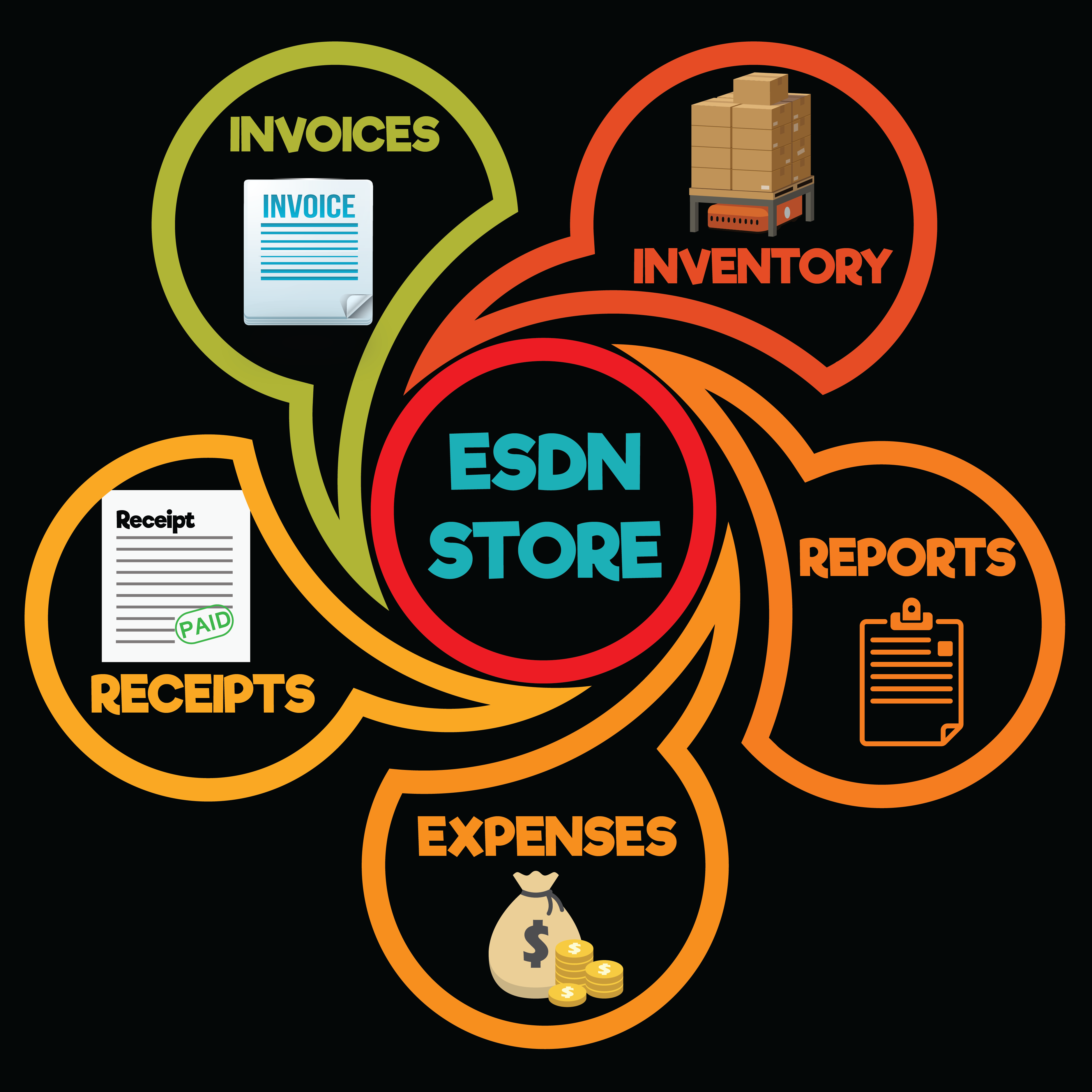ESDN STORE
