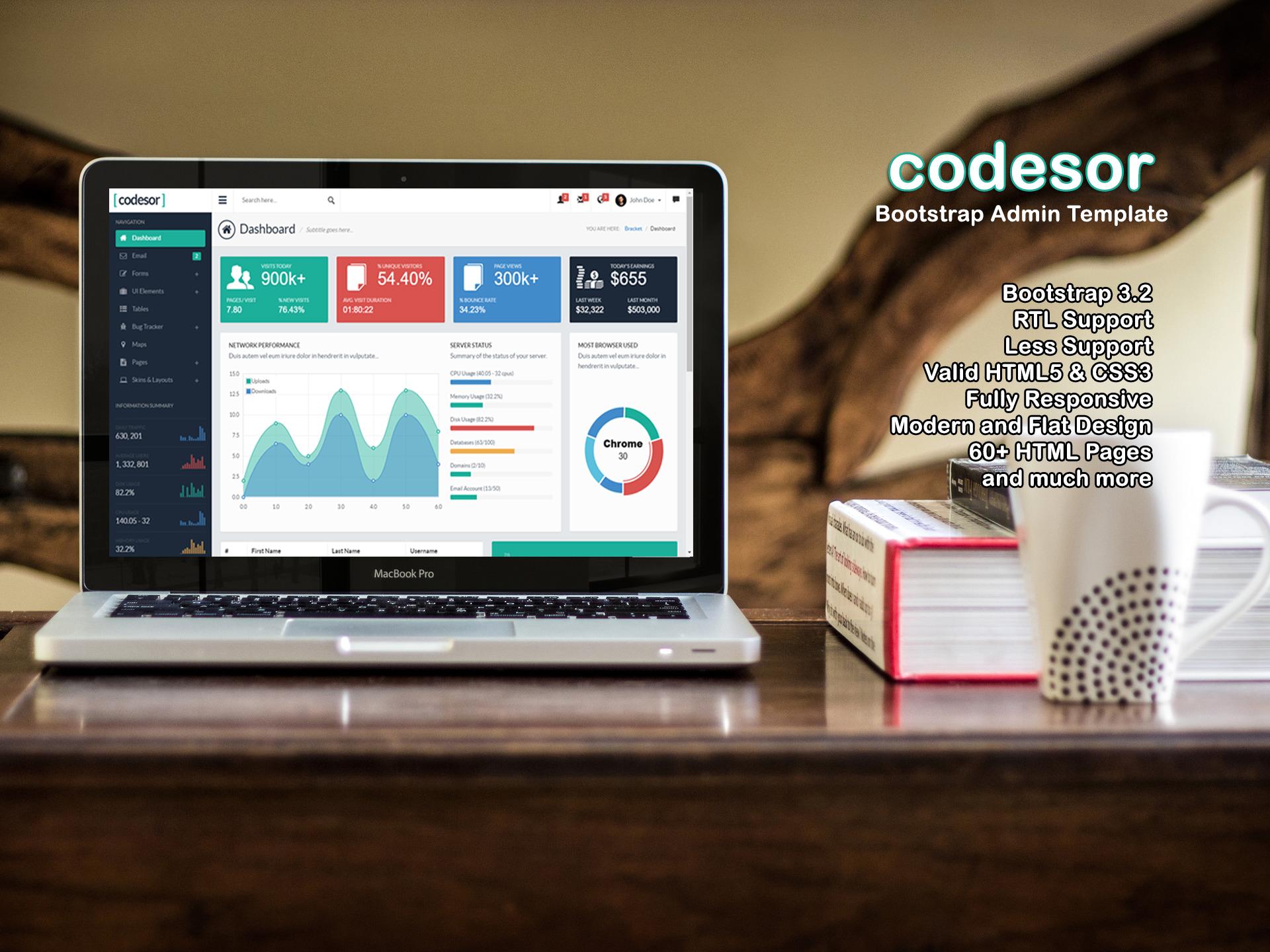 (UPDATED) CodeSor Bootstrap 3 Admin Template
