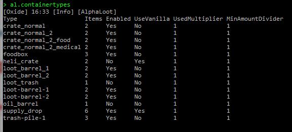 AlphaLoot for Rust - OxideMod