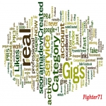 I will manually create beautiful word Clouds