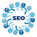 Get Google Ranking With SNIPER SEO SERVICE