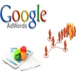 Build a Successful Google AdWords Campaign