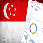 250 Singapore Targeted Visitors for 30 Days with low bounce rate
