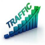 Get 250K 250000 Targeted traffic in just