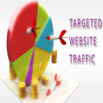 Instant 2000 HQ Targeted Traffic to your Website