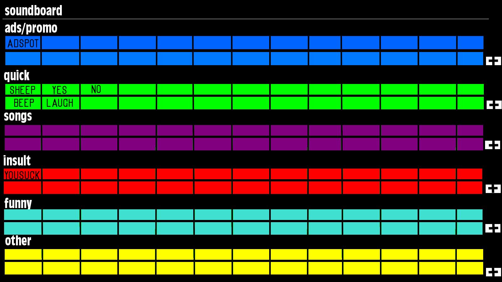 Need a Simple Soundboard for desktop/responsive